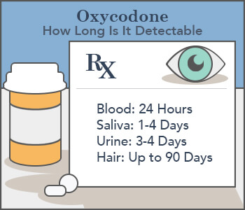 How Long Do Opiates Stay In Your System Hydrocodone Morphine Heroin
